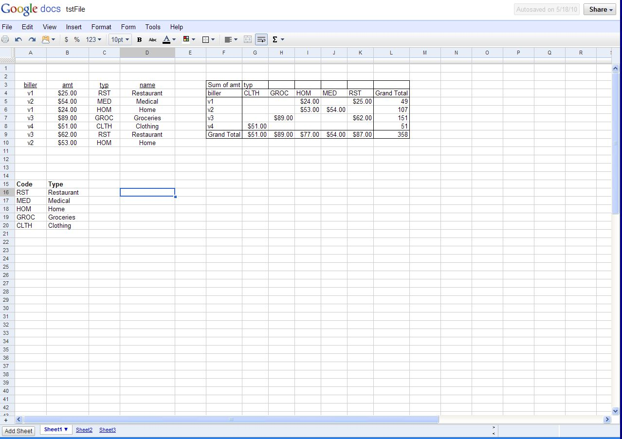 a brief comparison of online spreadsheets and the winner